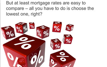Mortgage Rates Are Not Created Equal
