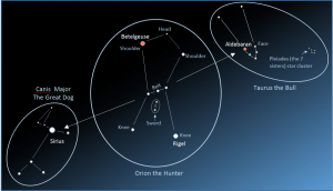Featured constellation: Orion