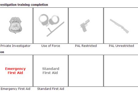 Free Resume Sample » private investigator certification   Resume Sample