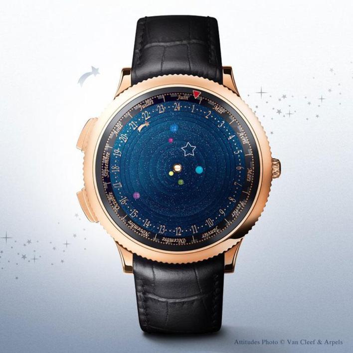 ساعة النظام الشمسي 2