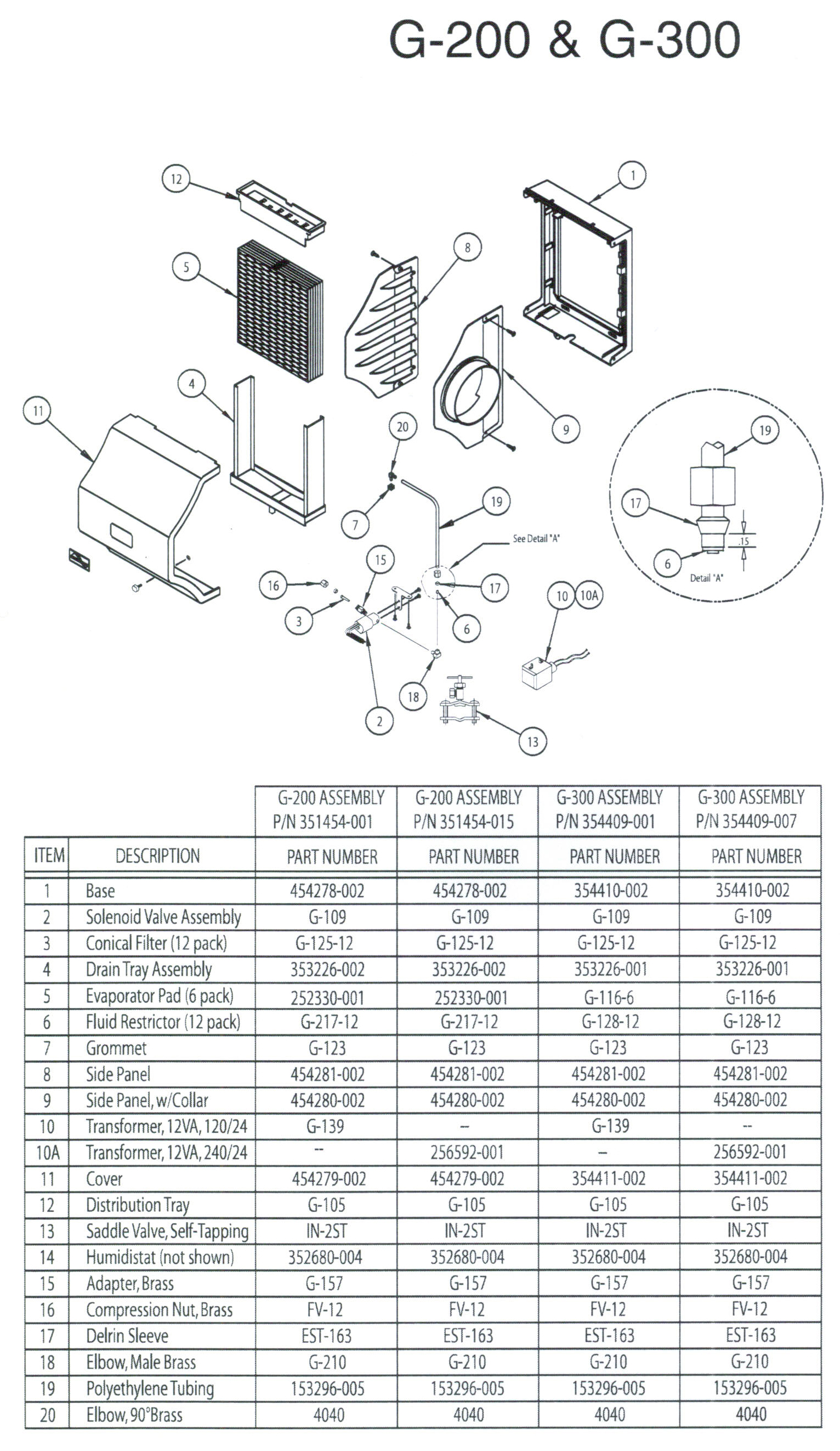 Lennox Afb 14 Humidifier Parts