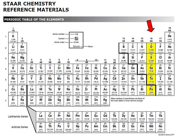 how to find the electronegativity of 3 elements