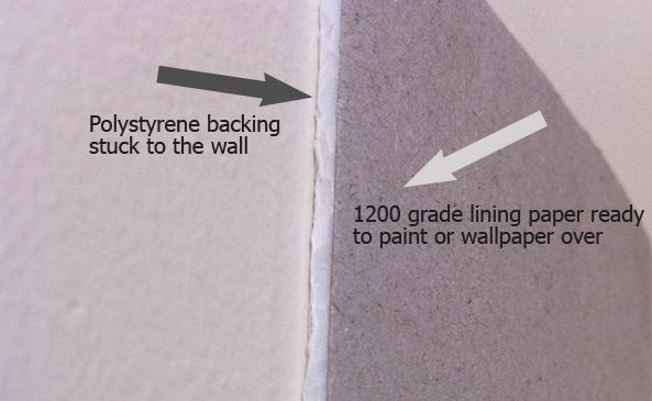 Insulating Lining Paper Back And Front Onwall