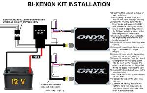BiXenon HID Conversion Kit Installation Guide | Onyx Performance Lights