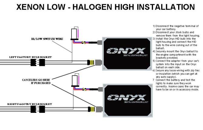 hi/lo hid conversion kit installation guide  xenon lobeam