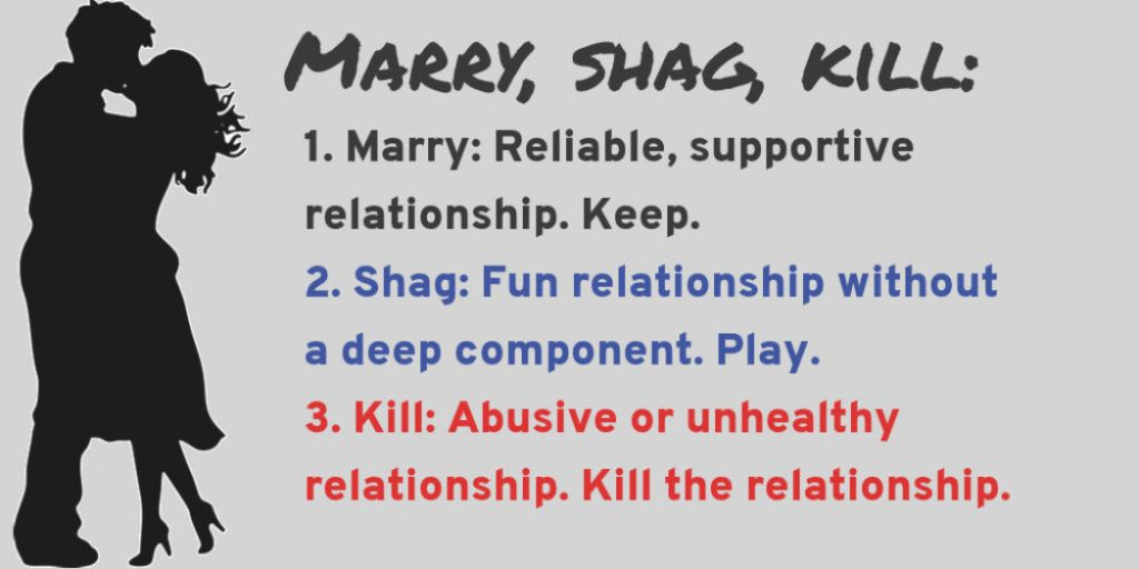 silhoutte of two persons with explanation of marry, shag, kill metaphor