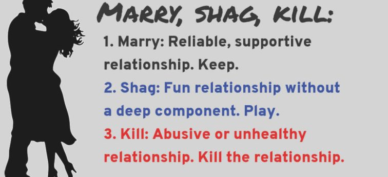 Marry, Shag, Kill: A Relationship Metaphor