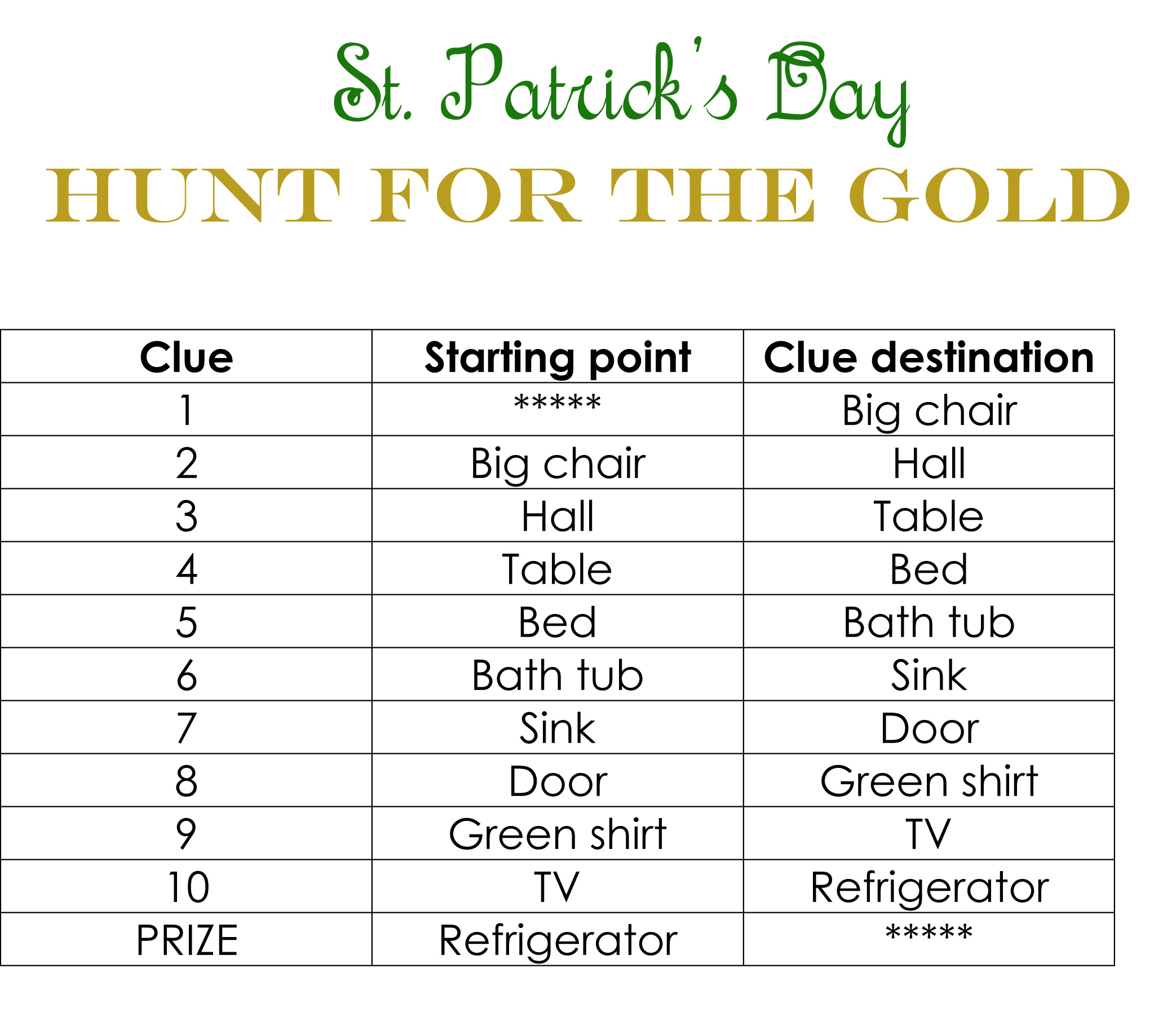 St Patrick S Day Treasure Hunt Printable
