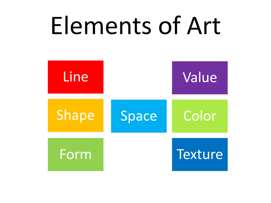 The Elements Of Art And Their Importance