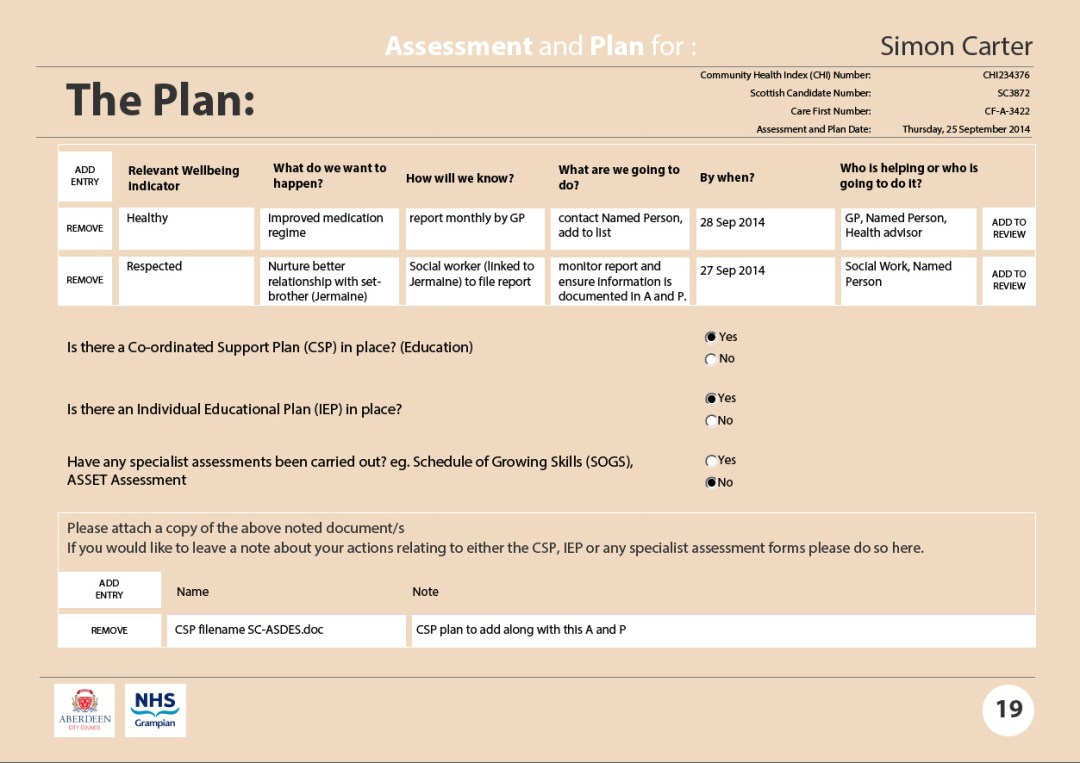 Assessment and Plan: the Plan 2