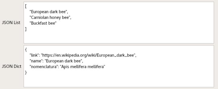 OPENGIS.ch
