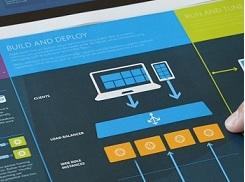 hébergement sur cloud privé, cloud hybride, cloud managé, applications métier
