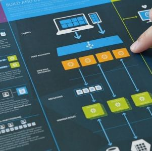 hébergement VPS en cloud hybride