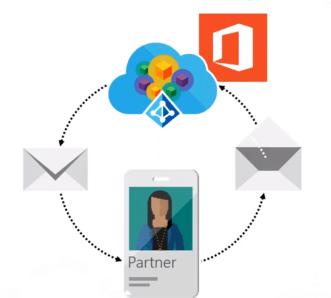 Sécuriser les accès aux données avec Microsoft Azure Active Directory Collaboration