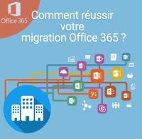 Guide migration Office 365 Entreprise pas à pas étapes pour migrer vers Microsoft Office