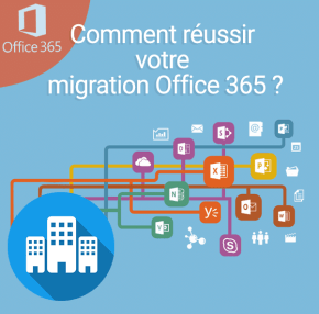 Guide comment r ussir votre migration office 365 openhost network - Office de migration internationale ...
