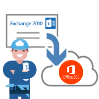 Migration hybride Exchange 2010 vers Office 365 Exchange Online