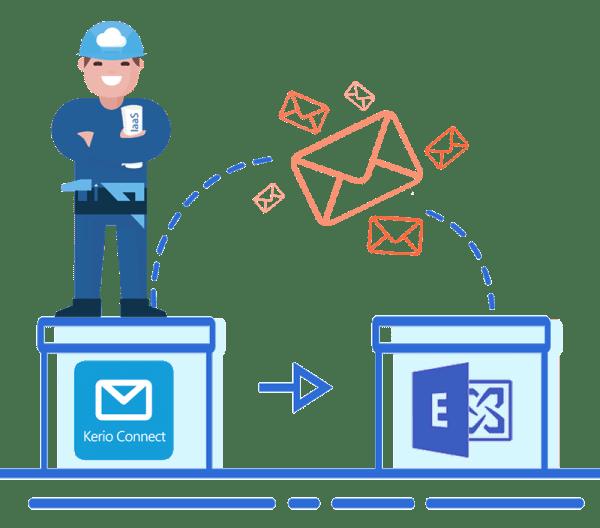 Migration de messagerie Kerio Connect sur Exchange 2016