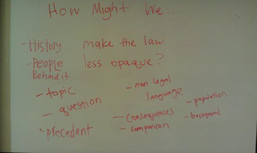 Infocamp Legal Design - How might we make law more accessible