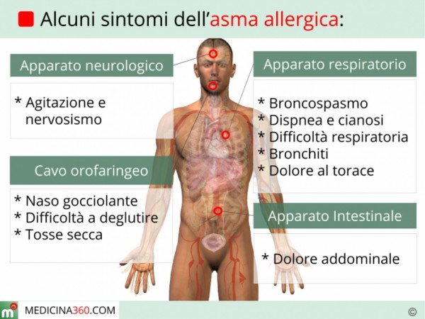 asma-allergica-sintomi_700x525