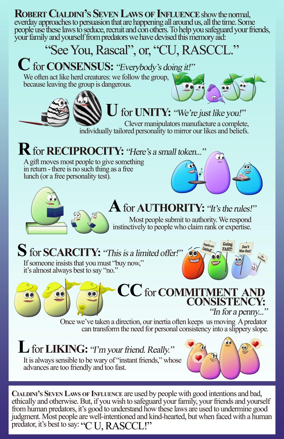 Cialdini's Seven Laws of Influence