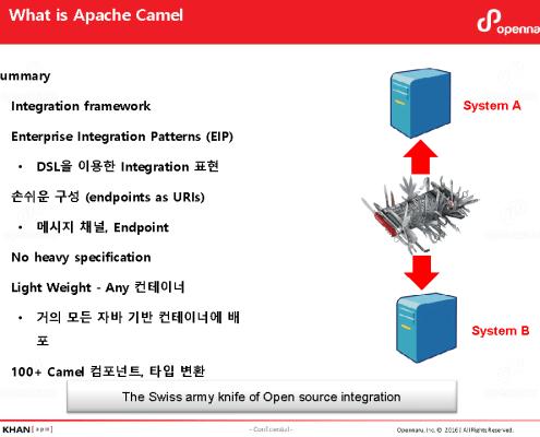 Apache Camel 소개
