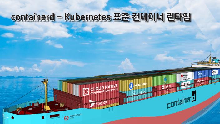 Kubernetes Containerd