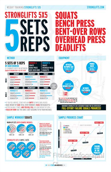Madcow 5x5 Template  x5 workout programs http