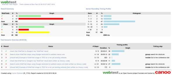 Sample WebTest report