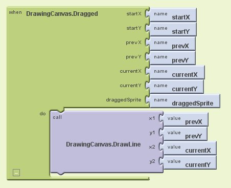 The DrawingCanvas.Dragged event-handler