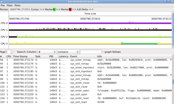 Analysing trace-cmd output with KernelShark