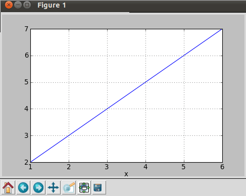 Plotting by fetching data from the text file