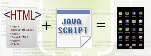 HTML + JavaScript = Android App