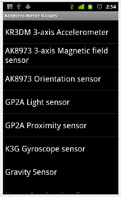 List of Sensors