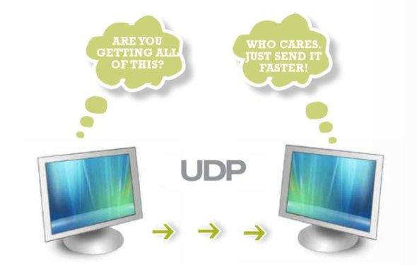UDP time