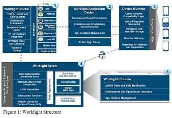 ibm worklight manual