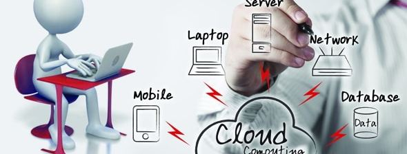 Research in Cloud Computing
