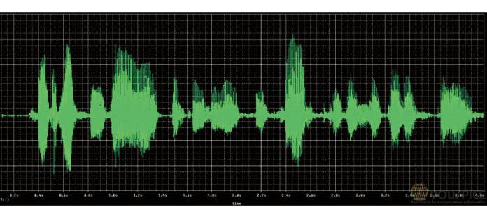 Voice Speech signal