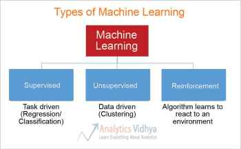 figure-1-classification-of-machine-learning-techniques