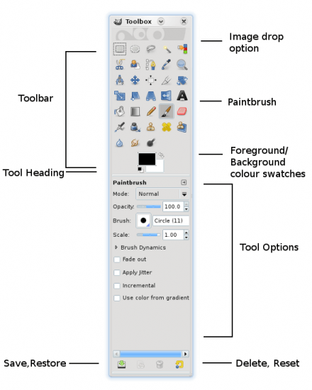 Figure 5: Default toolbox