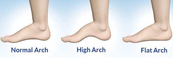 flat feet vs regular feet