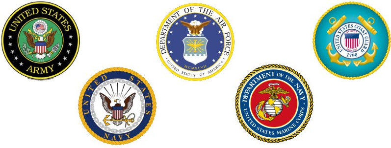 Which Branch Of The Military Should I Join?