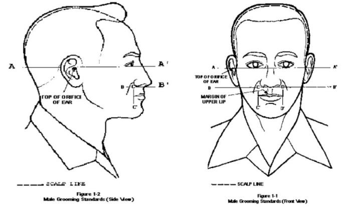 Latest Regulation: Male Air Force Uniform Regulations