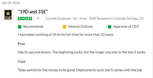 Army MOS 31E