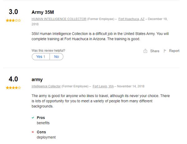 Army MOS 35M