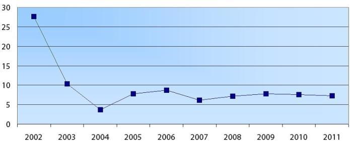 UZBEKISTAN INFLATION