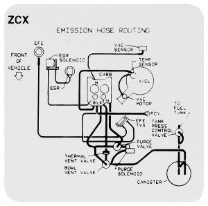 1987 Emissions Decal (Monte Carlo) 50 Emission Hose Routing (ZCX) @ OPGI