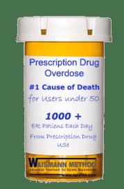 Prescription Drugs Abuse