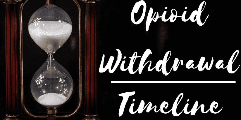 Sand glass with Opioid Withdrawal Timeline written on black background