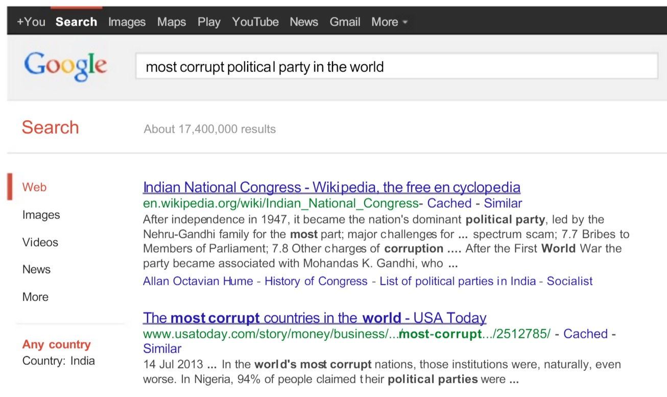 most corrupt political party in the india